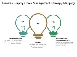 Reverse Supply Chain Management Strategy Mapping Target Costing Cpb