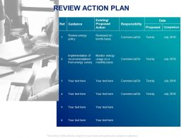 Review Action Plan Ppt Powerpoint Presentation Pictures Images
