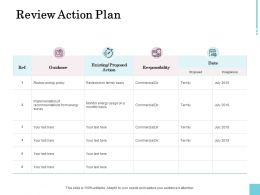 Review Action Plan Ppt Powerpoint Presentation Slides Diagrams