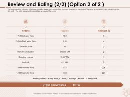 Review And Rating Analyst Rating Ppt Powerpoint Presentation Styles Elements