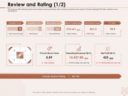 Review And Rating Financial Strength Ppt Powerpoint Presentation Infographics Format