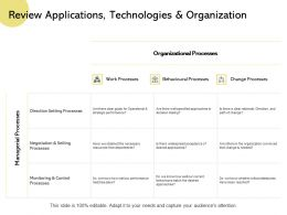 Review Applications Technologies And Organization Monitoring And Control Ppt Powerpoint Presentation