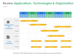 Review Applications Technologies And Organization Powerpoint Slides