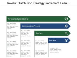 Review Distribution Strategy Implement Lean Process Improve Communication