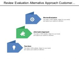 Review Evaluation Alternative Approach Customer Profitability Analysis Marketing Experimentation