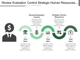 Review Evaluation Control Strategic Human Resources Decision Making