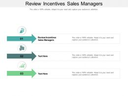 Review Incentives Sales Managers Ppt Powerpoint Presentation Inspiration Graphic Tips Cpb