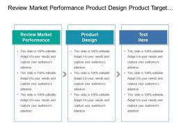Review Market Performance Product Design Product Target Market