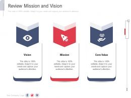 Review Mission And Vision New Service Initiation Plan Ppt Designs