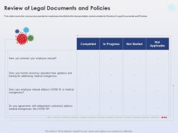 Review Of Legal Documents Employee Manual Ppt Powerpoint Presentation Show