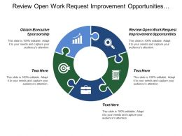 Review Open Work Request Improvement Opportunities Obtain Executive Sponsorship