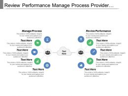 Review Performance Manage Process Provider Selected Decision Gate Meeting
