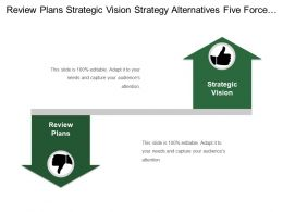 Review Plans Strategic Vision Strategy Alternatives Five Force Model