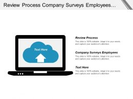 Review Process Company Surveys Employees Business Case Study Cpb