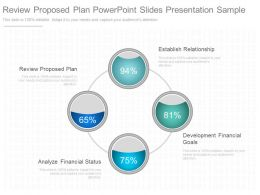 Review Proposed Plan Powerpoint Slides Presentation Sample