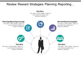 Review Reward Strategies Planning Reporting Invoicing Cloud Management