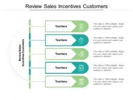 Review Sales Incentives Customers Ppt Powerpoint Presentation Layouts Diagrams Cpb
