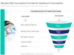 Review Site Conversion Funnels For Maximum Conversion Internet Marketing Strategy And Implementation