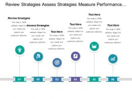 Review Strategies Assess Strategies Measure Performance Measure Performance