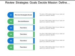 Review Strategies Goals Decide Mission Define Objectives Scan Environment