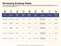 Reviewing Existing Debts Bank Loan Ppt Powerpoint Presentation Template