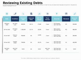 Reviewing Existing Debts Ppt Powerpoint Presentation Slide