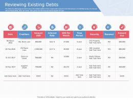 Reviewing Existing Debts Ppt Powerpoint Presentation Slides Rules