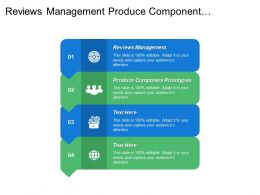 Reviews Management Produce Component Prototypes Partner Network Communication Tools