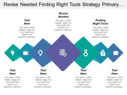 Revise Needed Finding Right Tools Strategy Primary Determinant