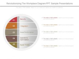 Revolutionizing The Workplace Diagram Ppt Sample Presentations