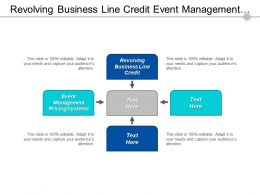 Revolving Business Line Credit Event Management Pricing Systems Cpb
