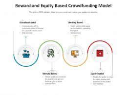 Reward And Equity Based Crowdfunding Model