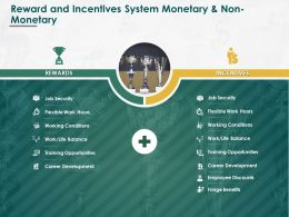 Reward And Incentives System Monetary And Non Monetary Ppt Powerpoint