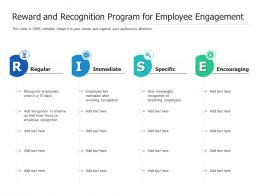 Reward And Recognition Program For Employee Engagement