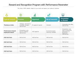 Reward And Recognition Program With Performance Parameter