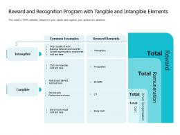 Reward And Recognition Program With Tangible And Intangible Elements