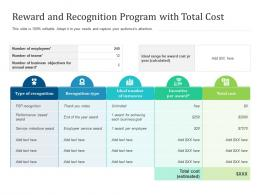 Reward And Recognition Program With Total Cost