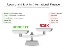 Reward And Risk In International Finance