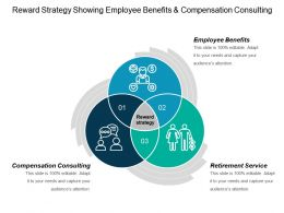 Reward Strategy Showing Employee Benefits And Compensation Consulting