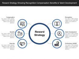 Reward Strategy Showing Recognition Compensation Benefits And Talent Development