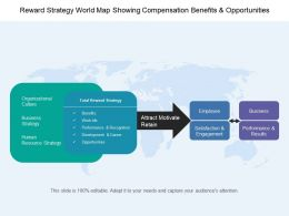 Reward Strategy World Map Showing Compensation Benefits And Opportunities