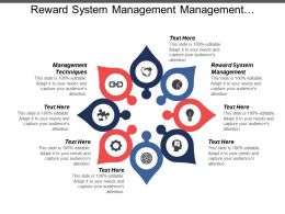 Reward System Management Techniques Management Style Marketing Promotion