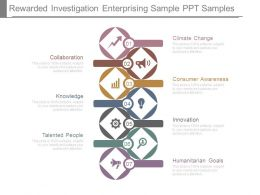 Rewarded Investigation Enterprising Sample Ppt Samples