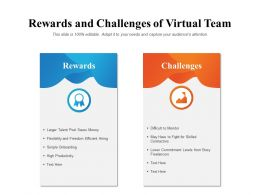 Rewards And Challenges Of Virtual Team