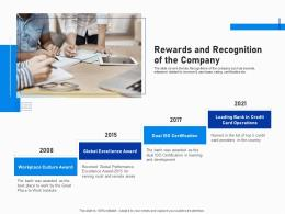 Rewards And Recognition Of The Company Investment Fundraising Post IPO Market Ppt Summary