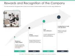 Rewards And Recognition Of The Company Spot Market Ppt Information