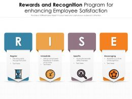 Rewards And Recognition Program For Enhancing Employee Satisfaction