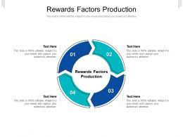 Rewards Factors Production Ppt Powerpoint Presentation Styles Background Cpb
