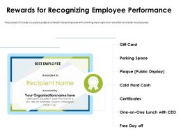 Rewards For Recognizing Employee Performance Organisation Ppt Powerpoint Presentation Icon