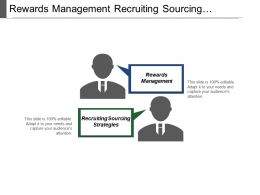 Rewards Management Recruiting Sourcing Strategies Relationship Management Program